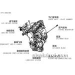 奇瑞477系列发动机配件