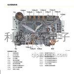 奔驰9速自动变速箱725维修手册